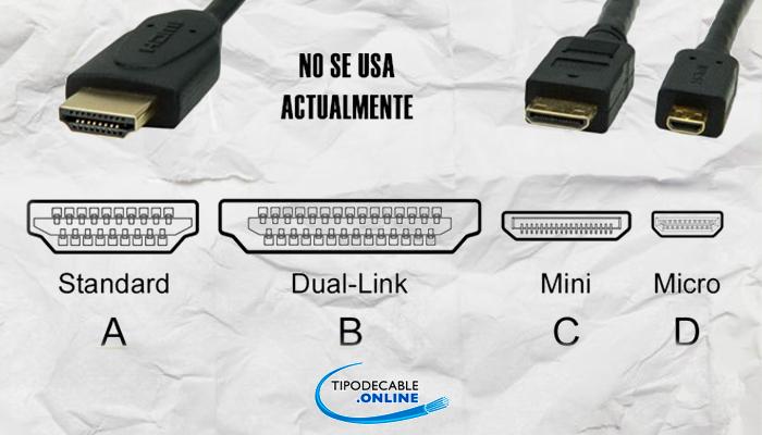 Tipos de cable HDMI